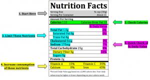 nutritionlabel3