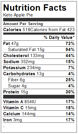 Easy Apple Pie Keto Low Carb nutrition facts 1