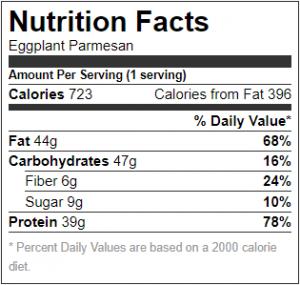 Eggplant Parmesan Nutrition Facts